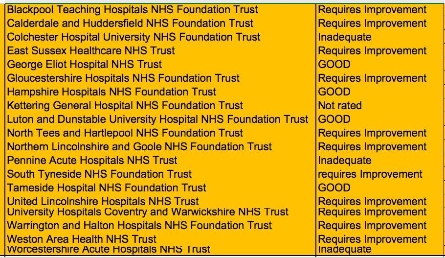 High death rate trusts.jpg