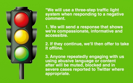 National Guardian traffic lights negative comments