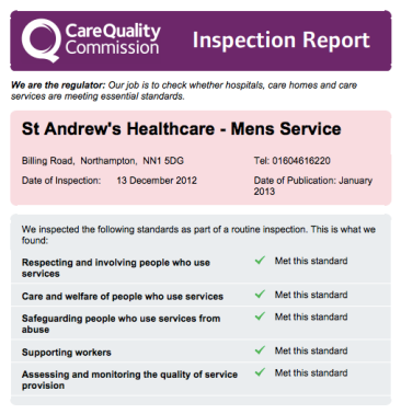 St Andrews Healthcare CQC rating