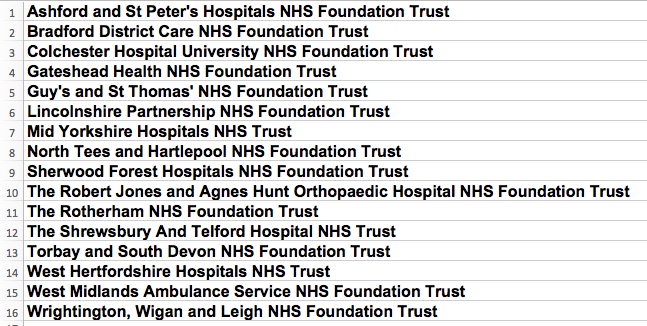 Pool 16 trusts that confirmed support.png