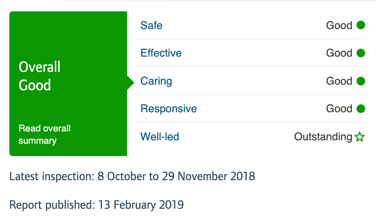UHB CQC rating